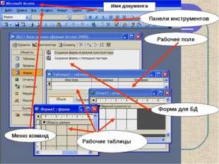 Имя документа Рабочее поле Меню команд Панели инструментов Рабочие таблицы Фо