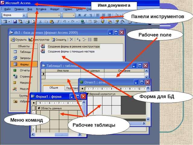 Имя документа Рабочее поле Меню команд Панели инструментов Рабочие таблицы Фо...