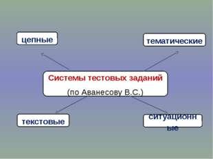 Системы тестовых заданий (по Аванесову В.С.) цепные тематические текстовые си