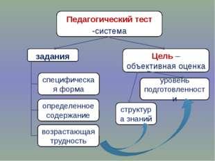 Педагогический тест -система задания Цель – объективная оценка специфическая