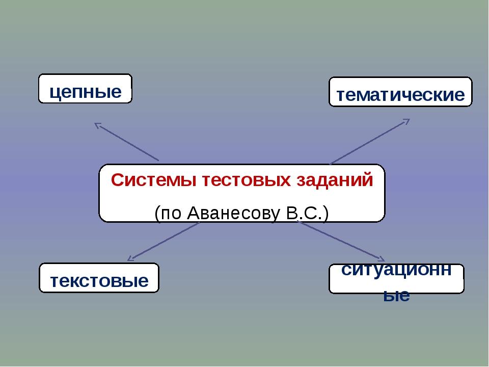 Системы тестовых заданий (по Аванесову В.С.) цепные тематические текстовые си...