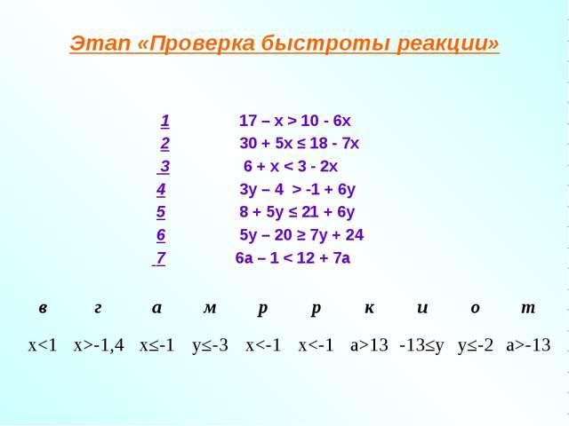 Этап «Проверка быстроты реакции» 1 17 – х > 10 - 6х 2 30 + 5х ≤ 18 - 7х 3 6 +...