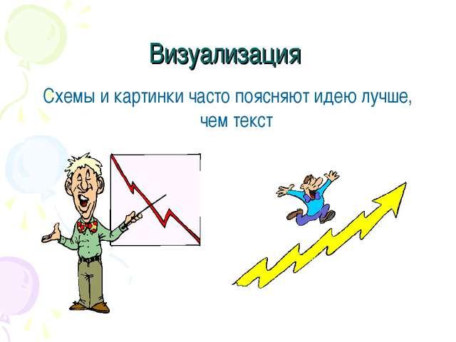 Визуализация Схемы и картинки часто поясняют идею лучше, чем текст