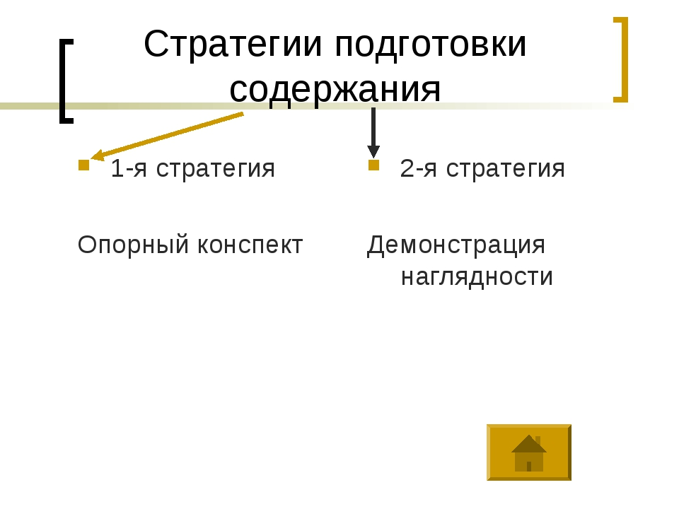 Стратегии подготовки содержания 1-я стратегия Опорный конспект 2-я стратегия...