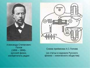 Александр Степанович Попов (1859 – 1906)- русский физик, изобретатель радио С