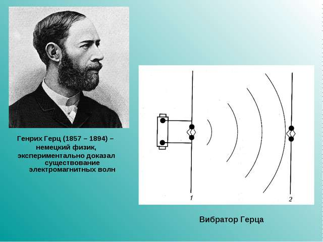 Генрих Герц (1857 – 1894) – немецкий физик, экспериментально доказал существо...