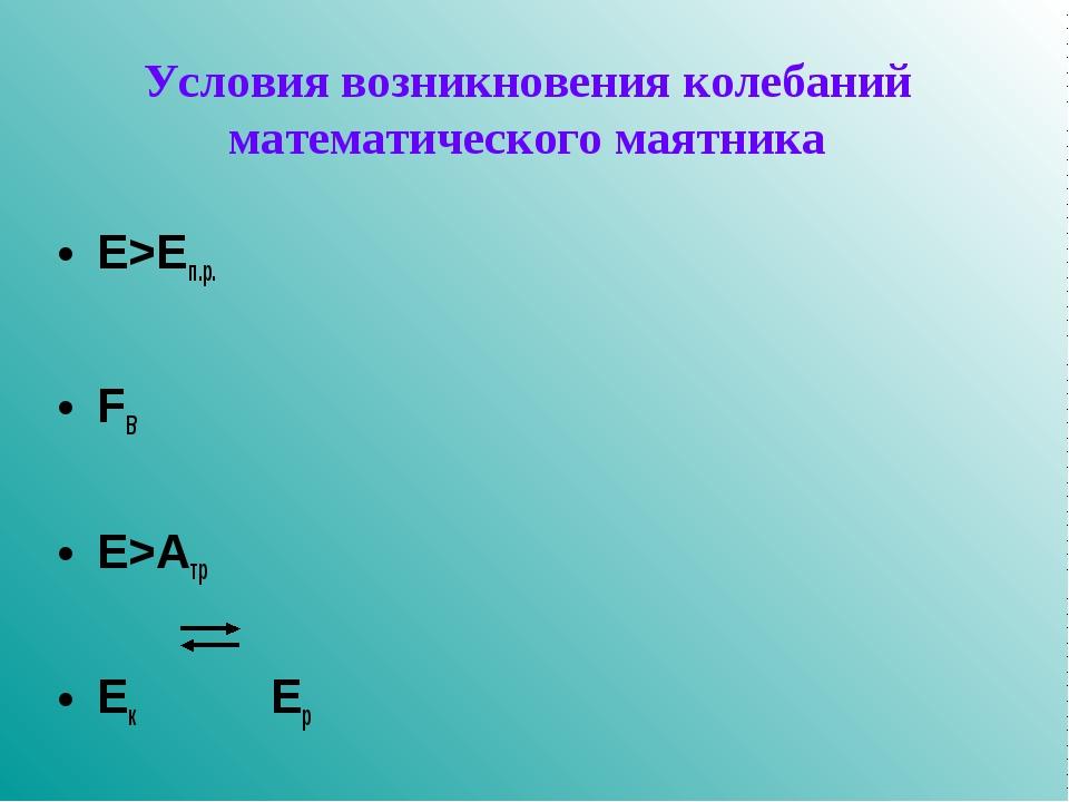 Условия возникновения колебаний математического маятника E>Eп.р. FВ E>Aтр Eк...