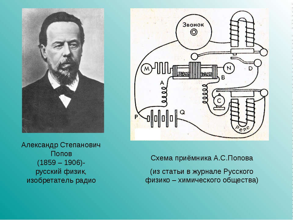 Александр Степанович Попов (1859 – 1906)- русский физик, изобретатель радио С...