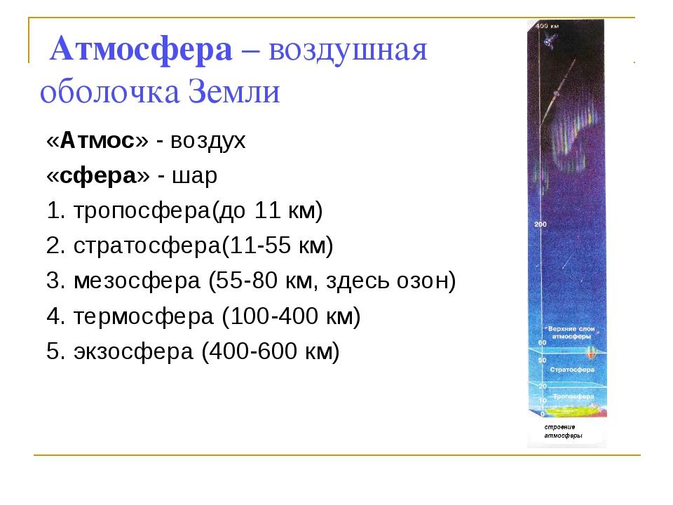 Атмосфера – воздушная оболочка Земли «Атмос» - воздух «сфера» - шар 1. тропо...