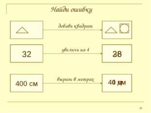 * 32 400 см добавь квадрат 28 40 дм увеличь на 4 вырази в метрах Найди ошибку