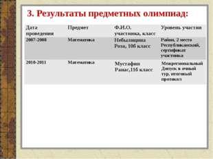 3. Результаты предметных олимпиад: Дата проведения Предмет Ф.И.О. участника,