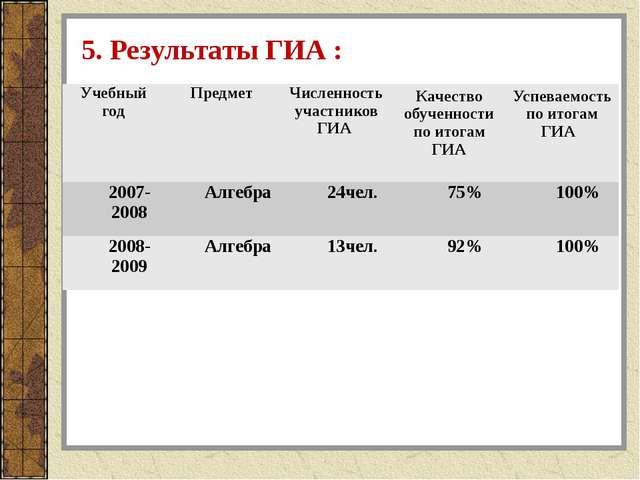 5. Результаты ГИА : Учебный год Предмет Численность участников ГИА Качествооб...