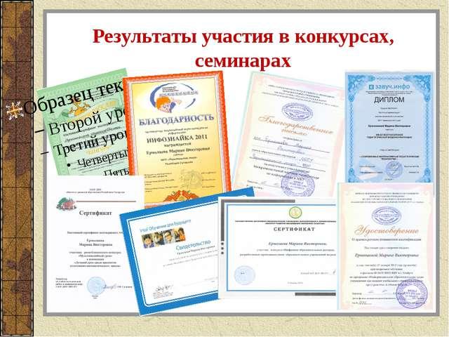 Результаты участия в конкурсах, семинарах