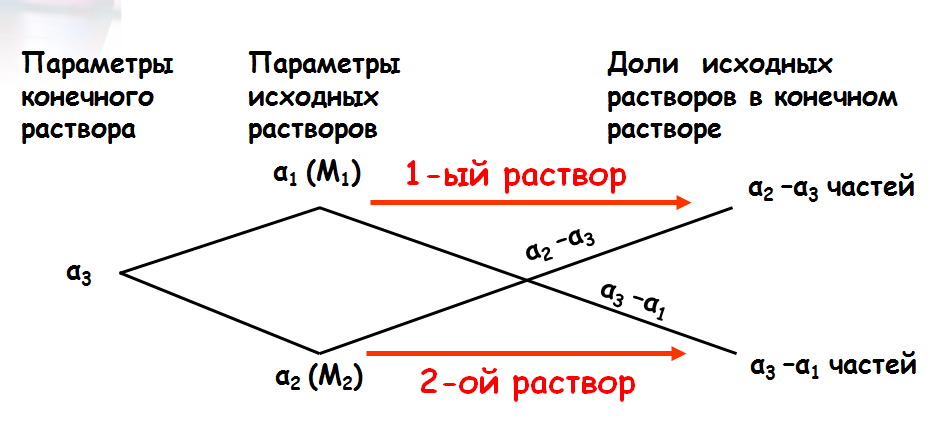 2010-04-07_110736.png