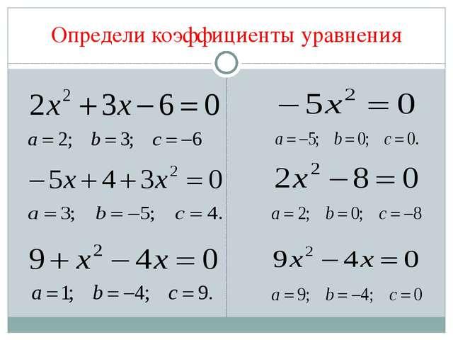 Определи коэффициенты уравнения