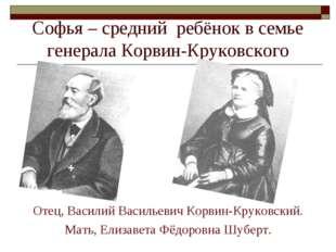 Софья – средний ребёнок в семье генерала Корвин-Круковского Отец, Василий Вас