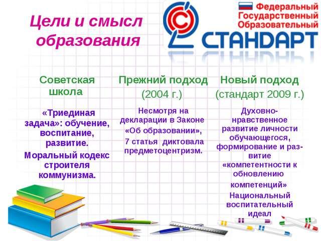 Цели и смысл образования Советская школа  Прежний подход (2004 г.)  Новый п...