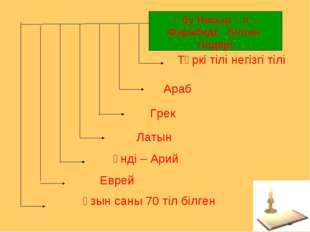 Түркі тілі негізгі тілі Араб Грек Латын Үнді – Арий Еврей Ұзын саны 70 тіл б