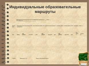 Индивидуальные образовательные маршруты Индивидуальный маршрутный лист по ма