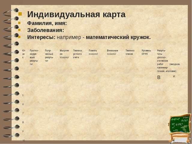 Индивидуальная карта Фамилия, имя: Заболевания: Интересы: например - математ...