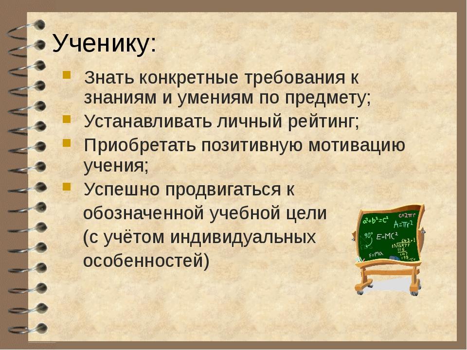 Ученику: Знать конкретные требования к знаниям и умениям по предмету; Устана...