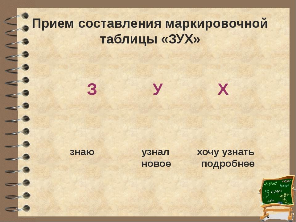 Прием составления маркировочной таблицы «ЗУХ» знаю узнал хочу узнать новое п...