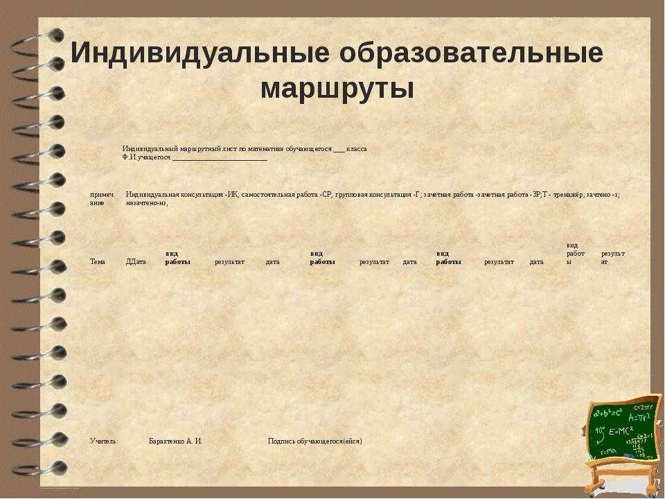 Индивидуальные образовательные маршруты Индивидуальный маршрутный лист по ма...