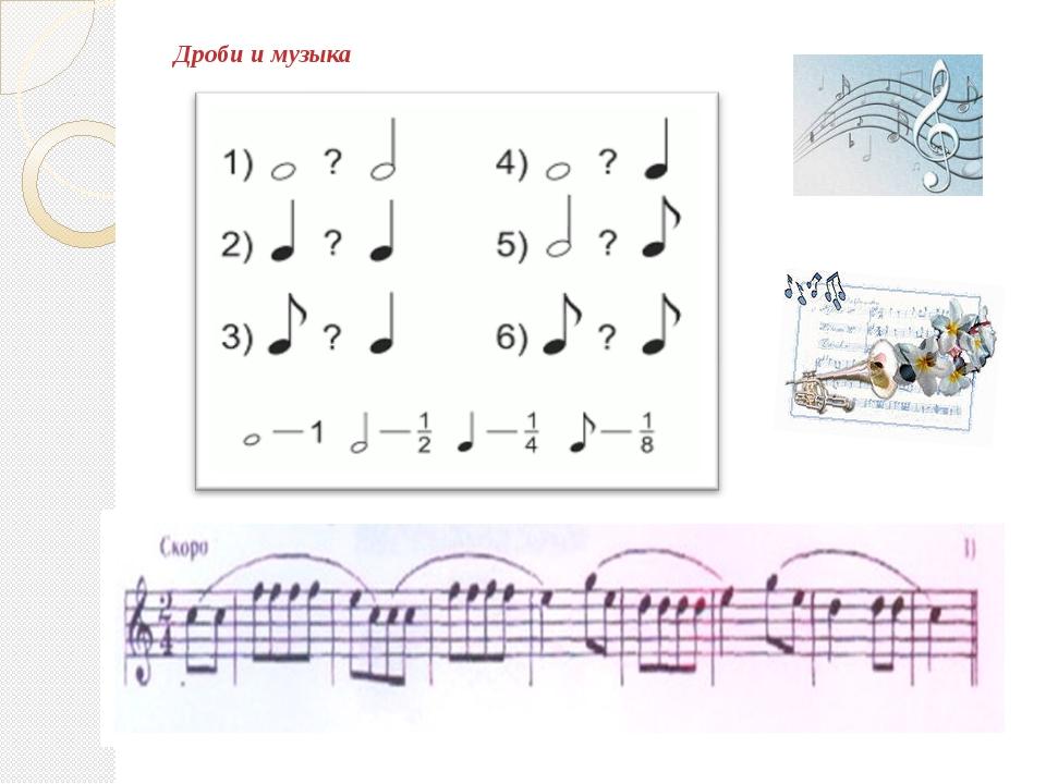 Дроби и музыка