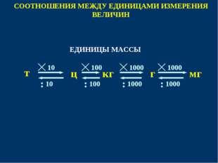 1000 СООТНОШЕНИЯ МЕЖДУ ЕДИНИЦАМИ ИЗМЕРЕНИЯ ВЕЛИЧИН ц мг г т кг 1000 100 10 ЕД