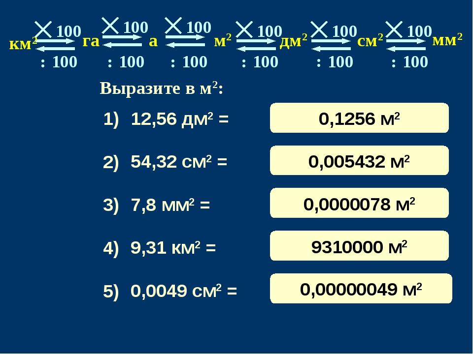 12,56 дм2 = 54,32 см2 = 7,8 мм2 = 9,31 км2 = 0,0049 см2 = 1) 3) 4) 5) 2) 0,12...