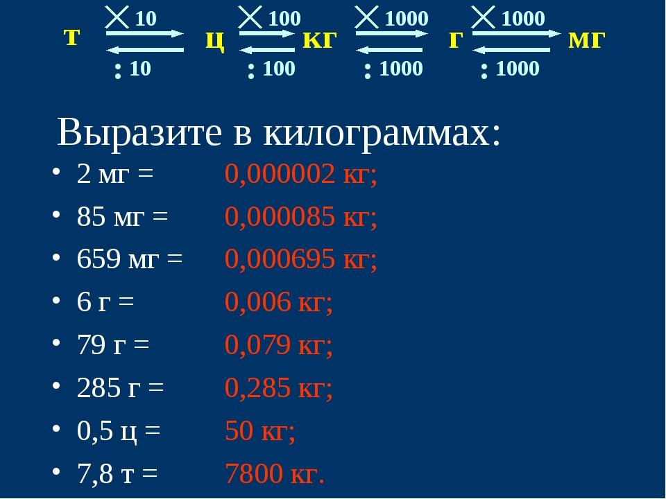 Выразите в килограммах: 2 мг = 85 мг = 659 мг = 6 г = 79 г = 285 г = 0,5 ц =...