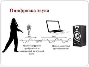 Оцифровка звука Аналого-цифровой преобразователь размещенный на звуковой плат