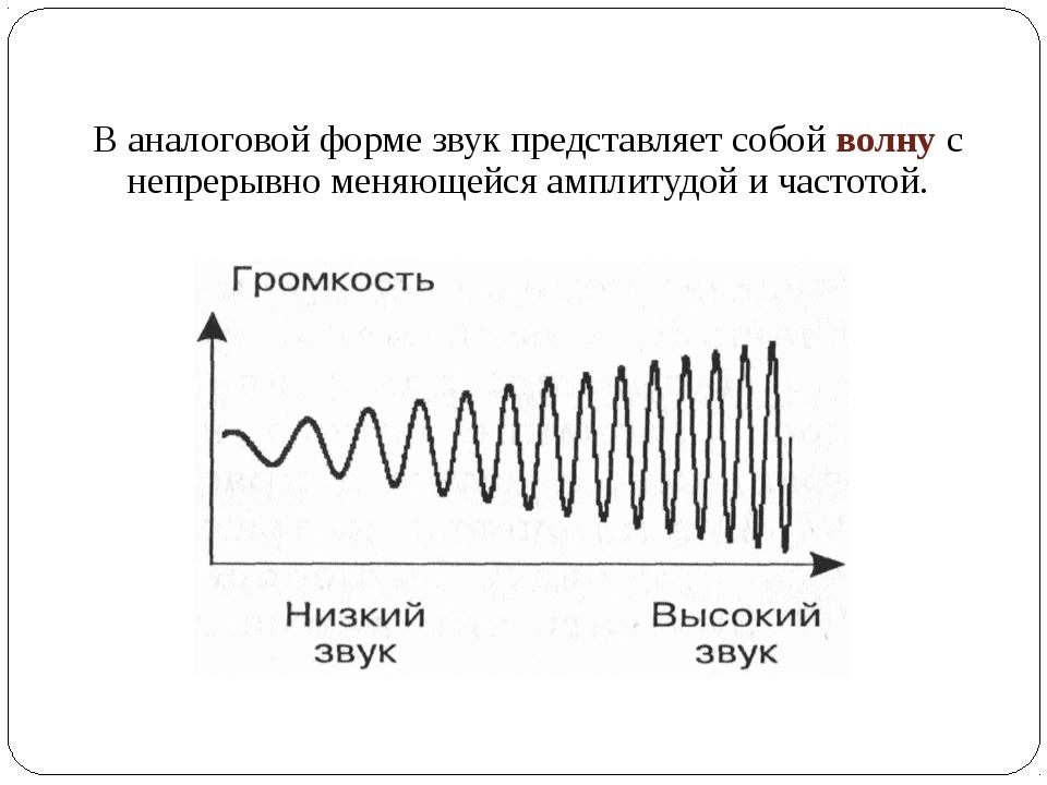 В аналоговой форме звук представляет собой волну с непрерывно меняющейся ампл...