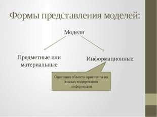 Формы представления моделей: Модели Предметные или материальные Информационны