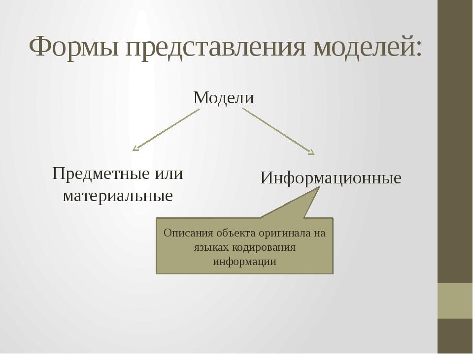 Формы представления моделей: Модели Предметные или материальные Информационны...