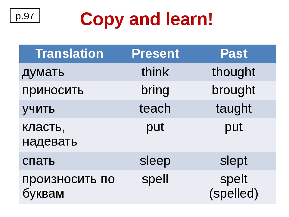 Copy and learn! p.97 Translation Present Past думать think thought приносить...