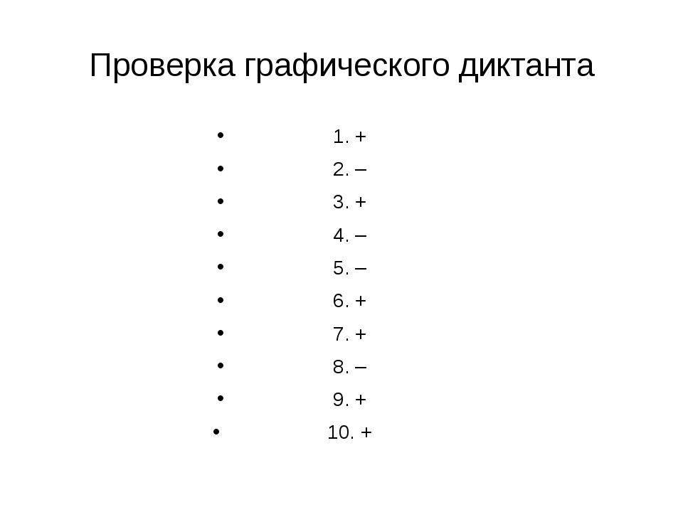 Проверка графического диктанта 1. + 2. – 3. + 4. – 5. – 6. + 7. + 8. – 9. + 1...