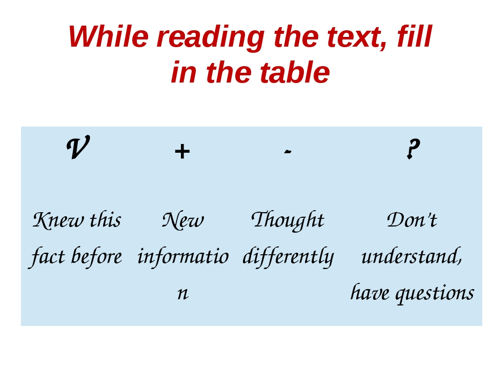 While reading the text, fill in the table V + - ? Knew this fact before New i...