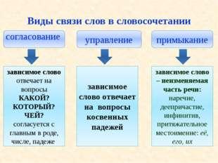 Виды связи слов в словосочетании согласование управление примыкание зависимо