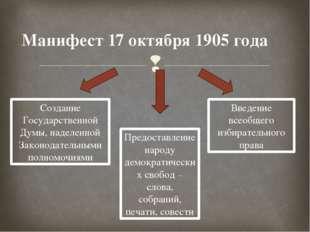 Манифест 17 октября 1905 года Создание Государственной Думы, наделенной Закон