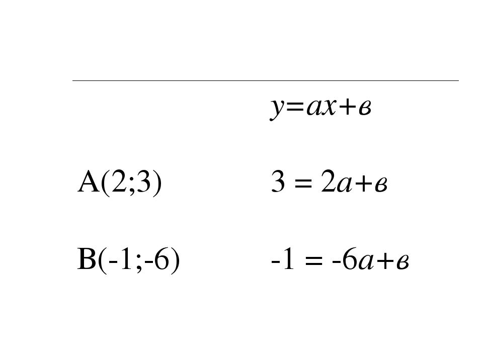 у=ах+в А(2;3) 3 = 2а+в В(-1;-6) -1 = -6а+в