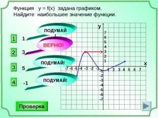 Функция у = f(x) задана графиком. Найдите наибольшее значение функции. 1 2 3
