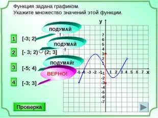 1 2 3 4 5 6 7 -7 -6 -5 -4 -3 -2 -1 7 6 5 4 3 2 1 -1 -2 -3 -4 -5 -6 -7 Функция