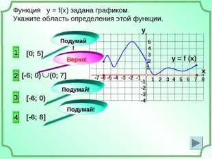 1 4 3 [0; 5] Функция у = f(x) задана графиком. Укажите область определения эт