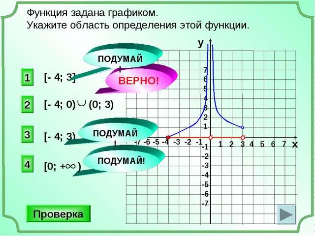 1 2 3 4 5 6 7 -7 -6 -5 -4 -3 -2 -1 7 6 5 4 3 2 1 -1 -2 -3 -4 -5 -6 -7 Функция...