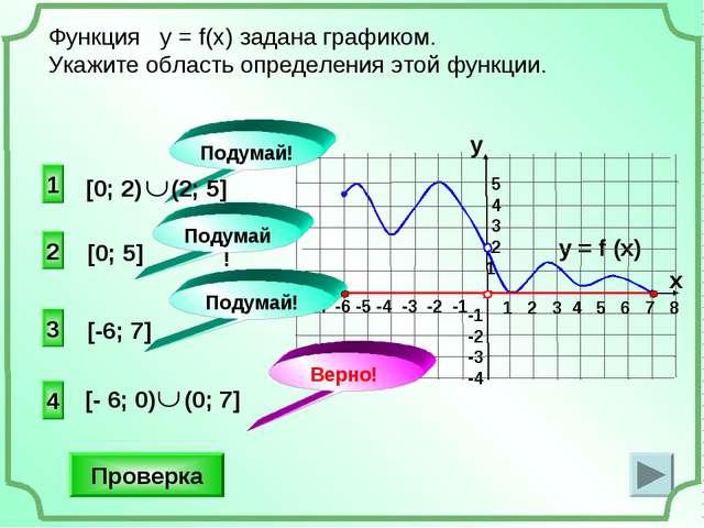 -1 -2 -3 -4 2 1 3 Функция у = f(x) задана графиком. Укажите область определен...