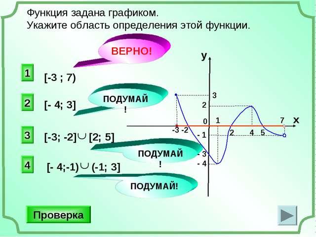 2 4 5 -3 -2 3 2 0 - 1 - 3 - 4 Функция задана графиком. Укажите область опреде...