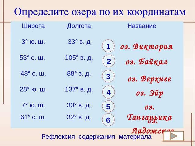 1 оз. Виктория 2 оз. Байкал 3 4 оз. Верхнее 5 оз. Эйр 6 оз. Танганьика оз. Ла...