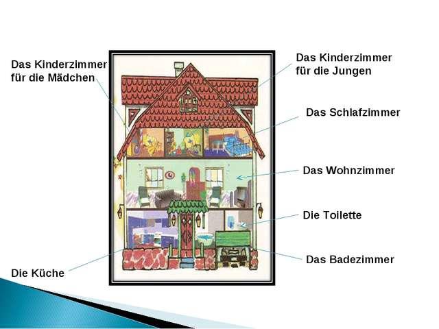 Das Kinderzimmer für die Jungen Das Schlafzimmer Das Wohnzimmer Die Toilette...