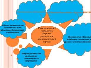 1Организация учебной деятельности в условиях здоровьесберегающих технологий.